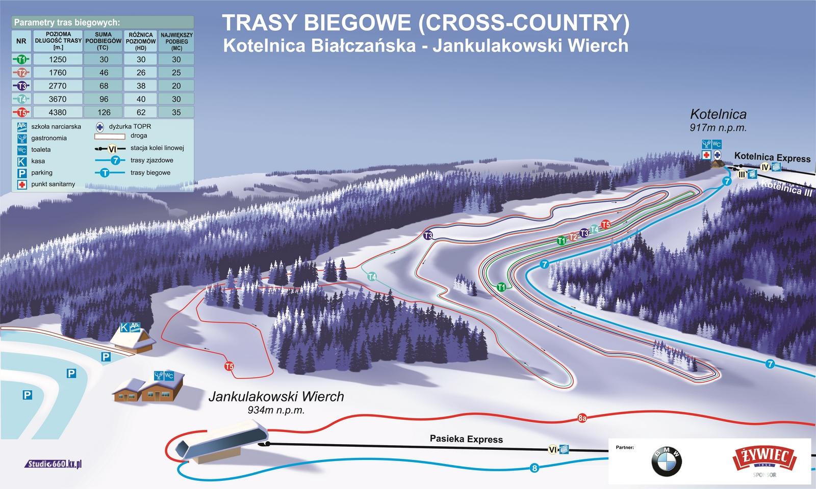 Trasy Biegowe 2014-15