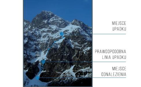 hinczowa-wypadek-narciarski